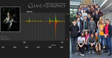 Game of Thrones: Informatikstudenten errechnen, welcher Charakter stirbt